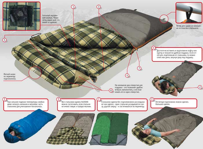 "Конструкция спального мешка типа ""одеяло"""